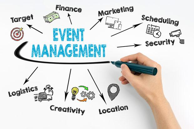 Scope Of Event Management In India